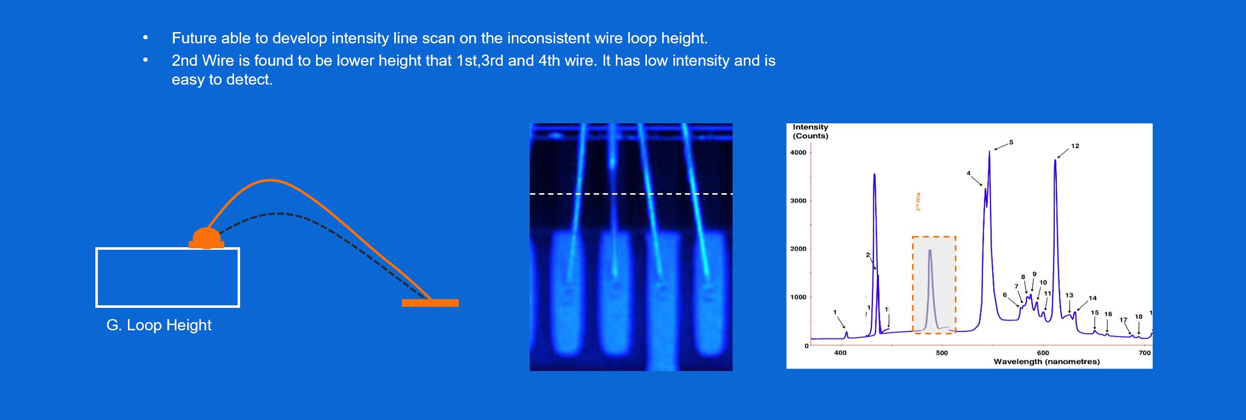 Axmatic_wire_bond_Inspection_b1